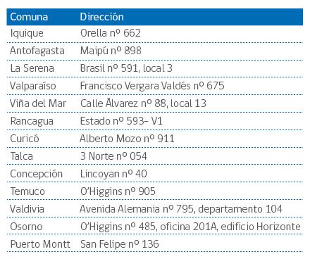 Oficinas-Regionales-TNE_02-02